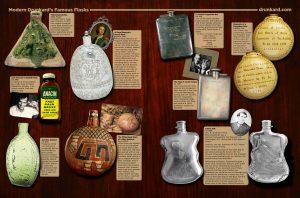 Famous Flasks